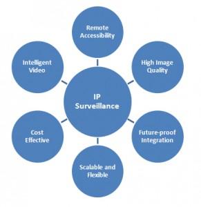 IP-Surveillance_thumb[14]