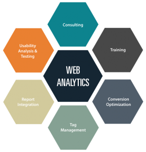 web analytics service in savannah